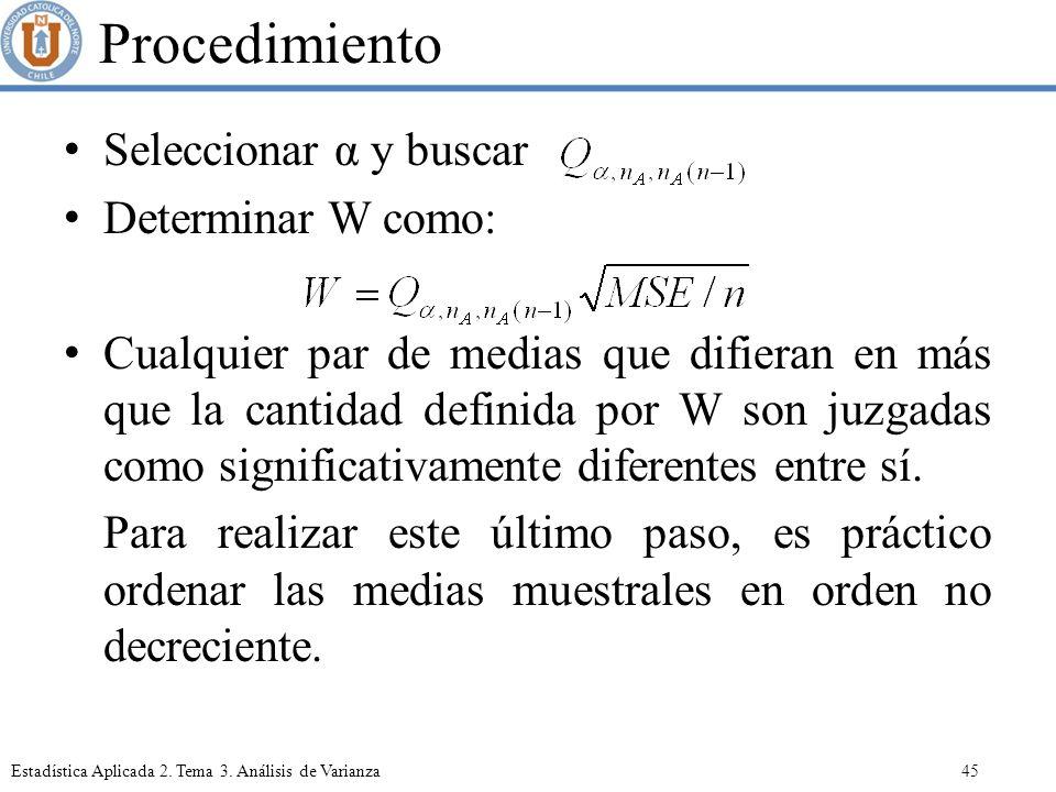Procedimiento Seleccionar α y buscar Determinar W como:
