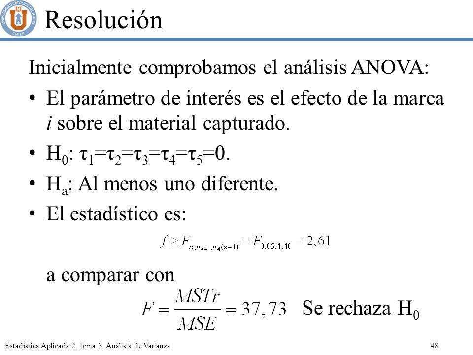 Resolución Inicialmente comprobamos el análisis ANOVA: