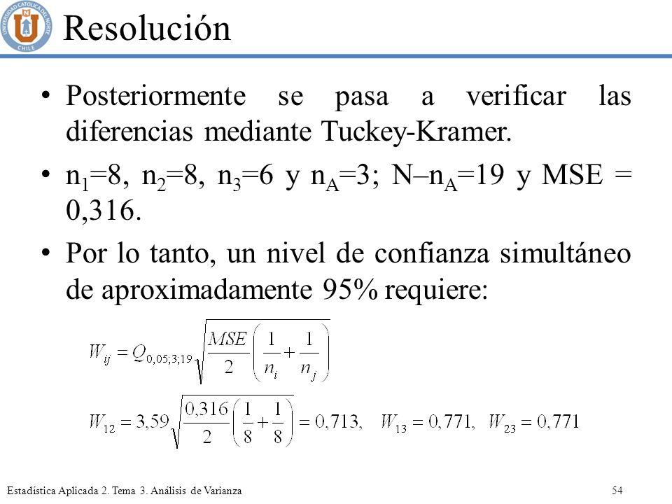 Resolución Posteriormente se pasa a verificar las diferencias mediante Tuckey-Kramer. n1=8, n2=8, n3=6 y nA=3; N–nA=19 y MSE = 0,316.