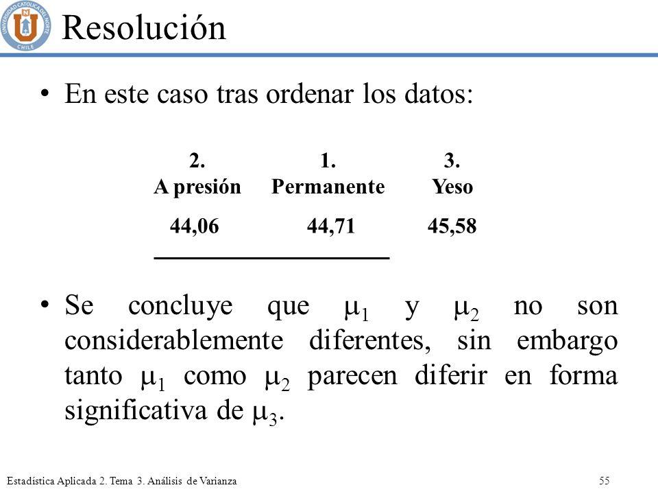 Resolución En este caso tras ordenar los datos: