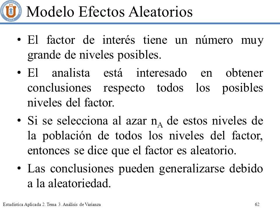 Modelo Efectos Aleatorios