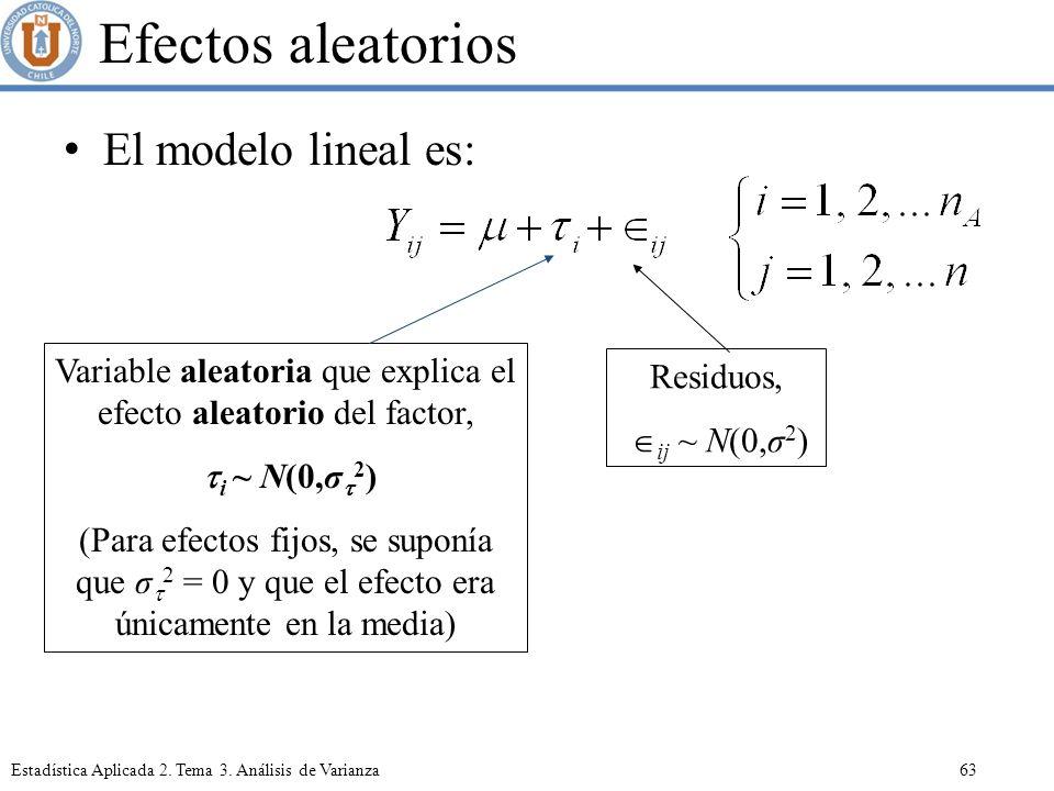 Variable aleatoria que explica el efecto aleatorio del factor,