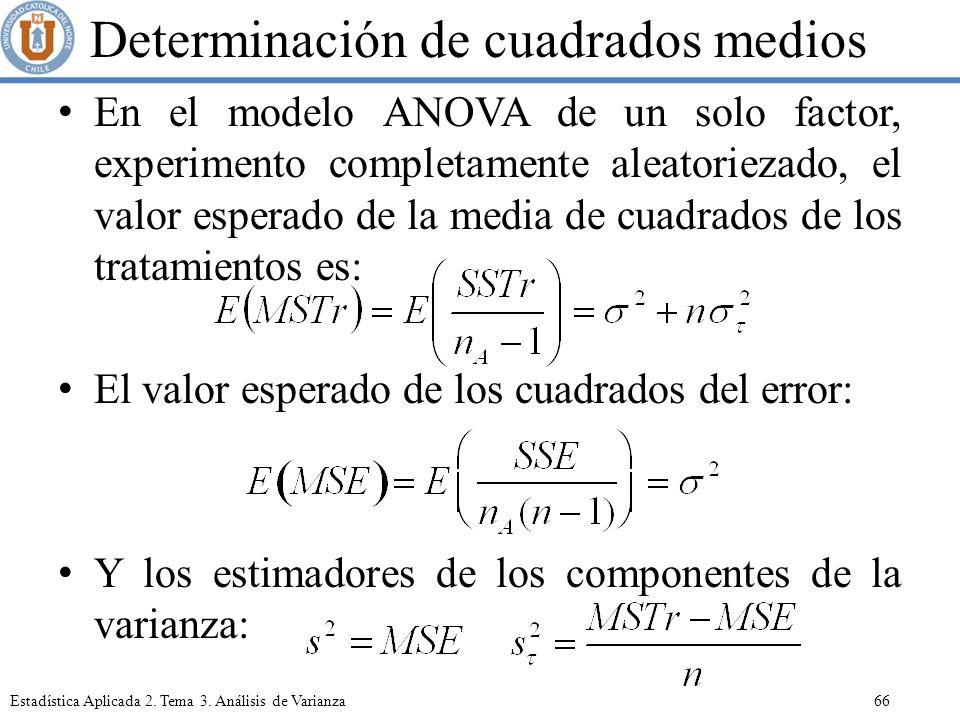 Determinación de cuadrados medios