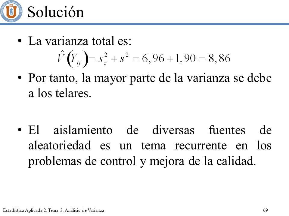 Solución La varianza total es: