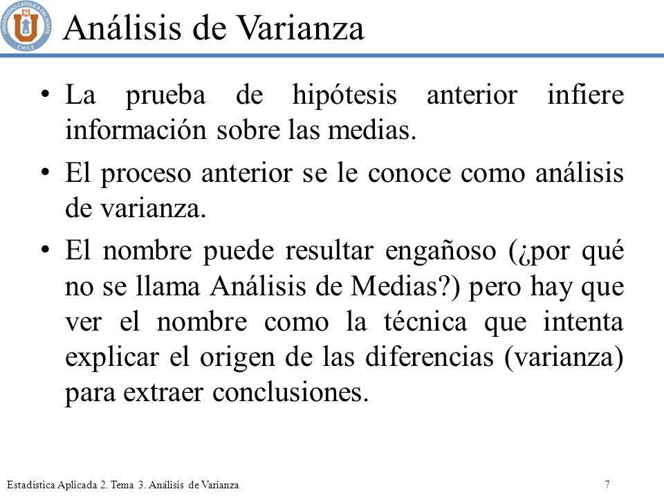 Análisis de Varianza La prueba de hipótesis anterior infiere información sobre las medias.