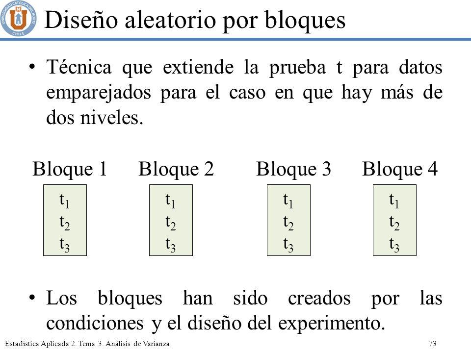 Diseño aleatorio por bloques