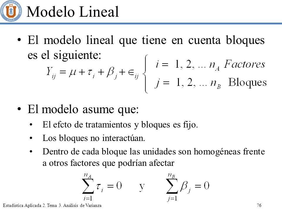 Modelo Lineal El modelo lineal que tiene en cuenta bloques es el siguiente: El modelo asume que: El efcto de tratamientos y bloques es fijo.