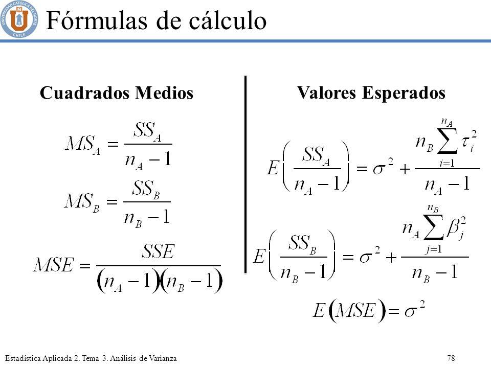 Fórmulas de cálculo Cuadrados Medios Valores Esperados