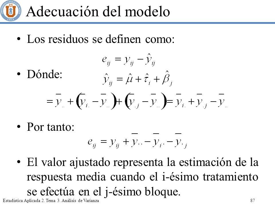 Adecuación del modelo Los residuos se definen como: Dónde: Por tanto: