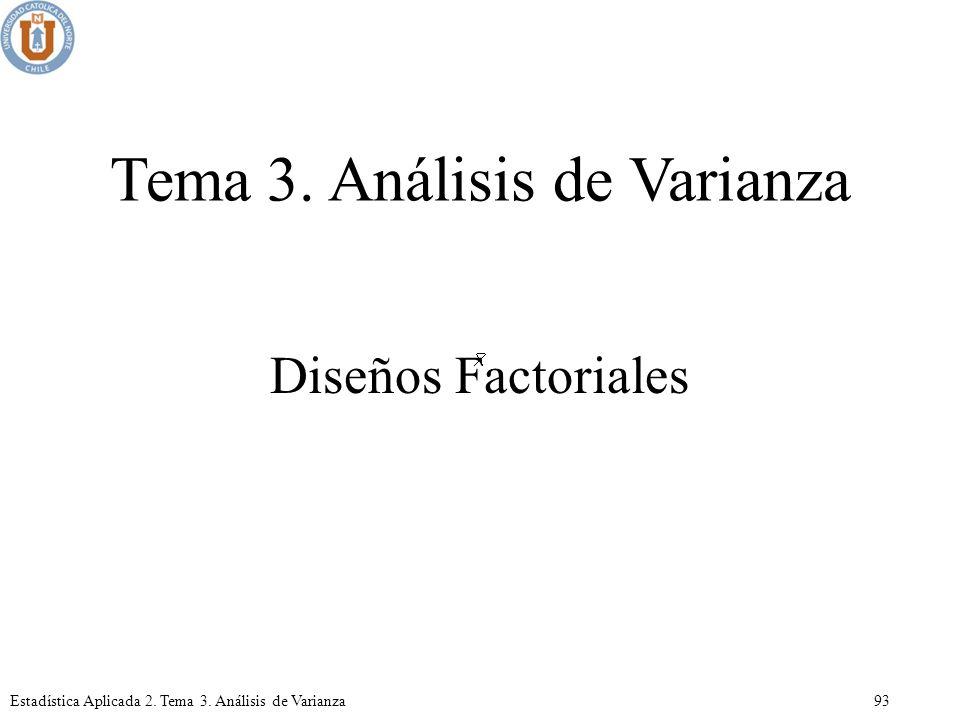 Tema 3. Análisis de Varianza
