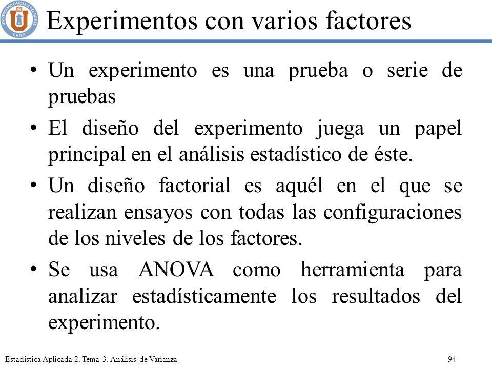 Experimentos con varios factores