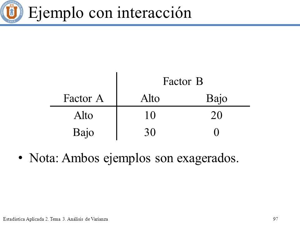 Ejemplo con interacción