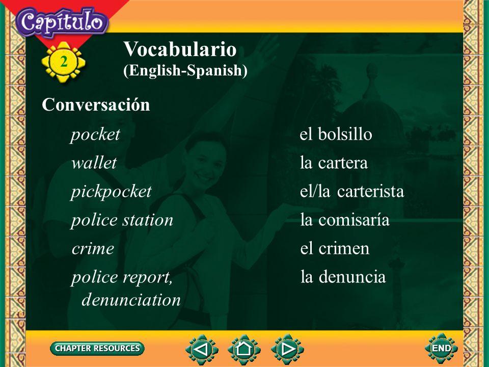 Vocabulario Conversación pocket el bolsillo wallet la cartera