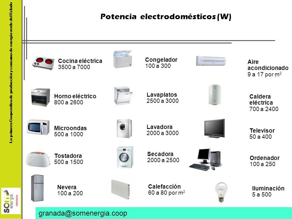 Entender la factura el ctrica ppt video online descargar for Lavaplatos granada