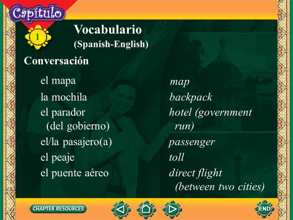 Vocabulario Conversación el mapa map la mochila backpack el parador