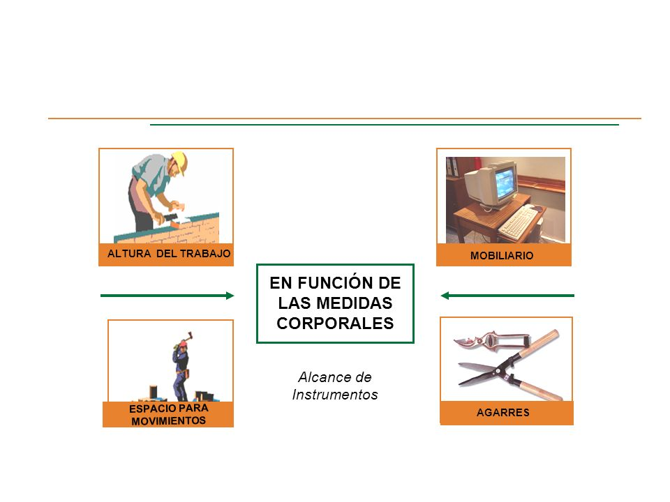 Ergonomia ing dorinha castro ppt descargar for Mobiliario en movimiento