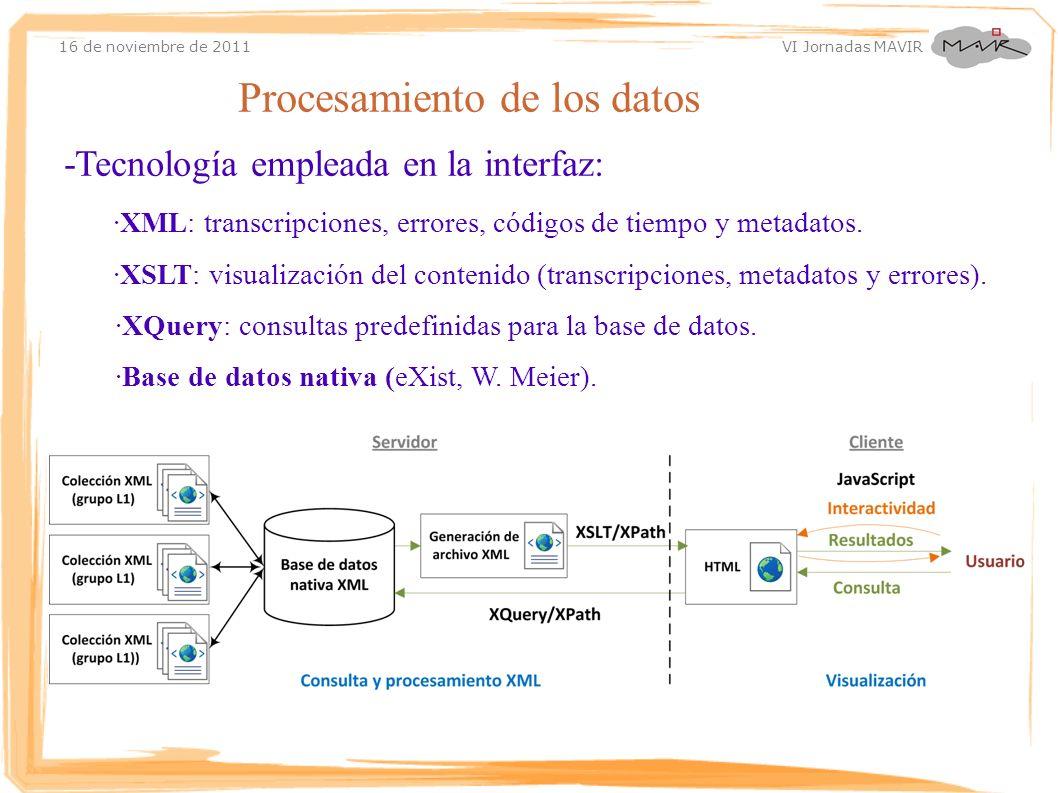 Procesamiento de los datos