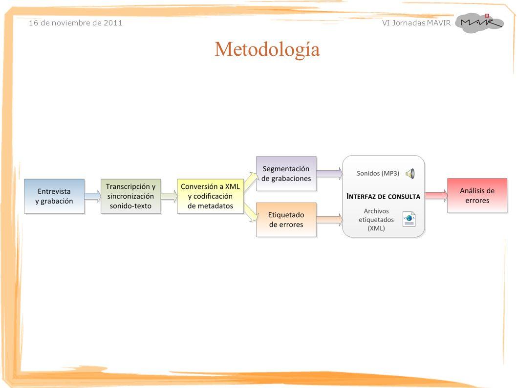 Metodología 4