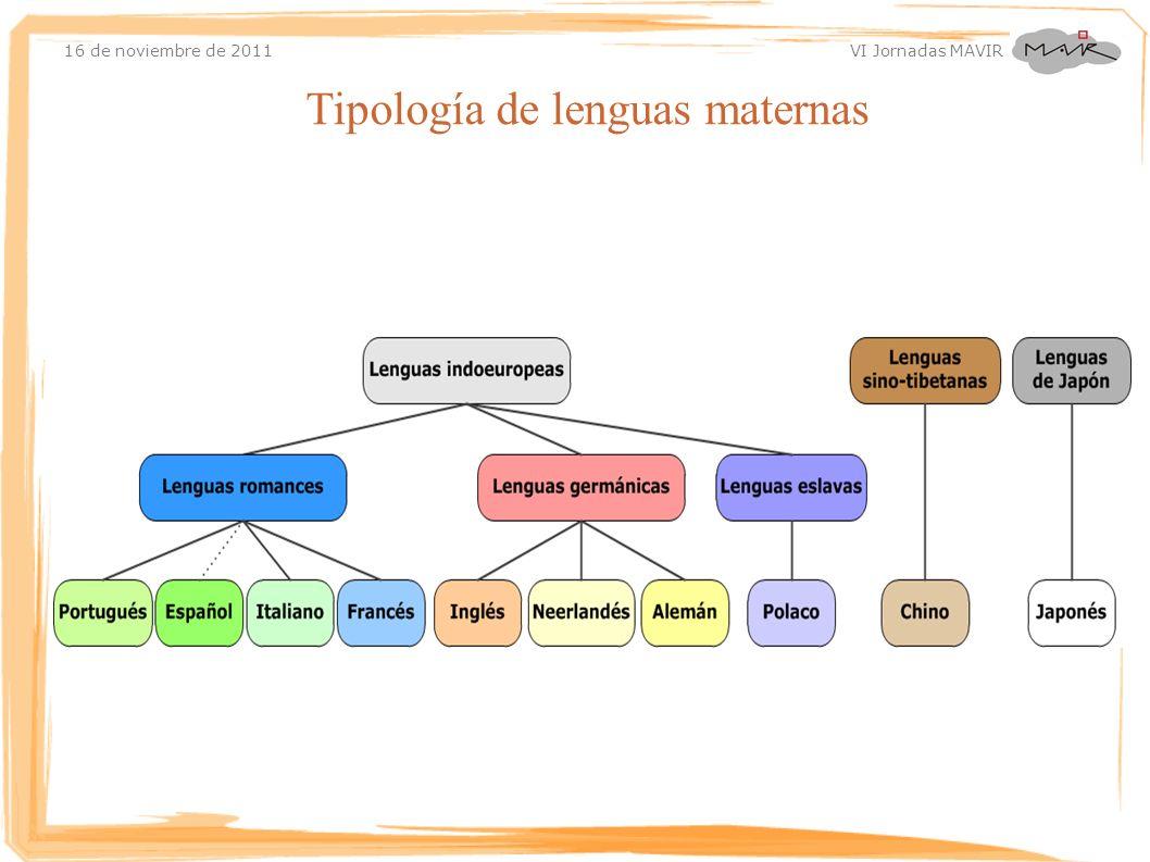 Tipología de lenguas maternas