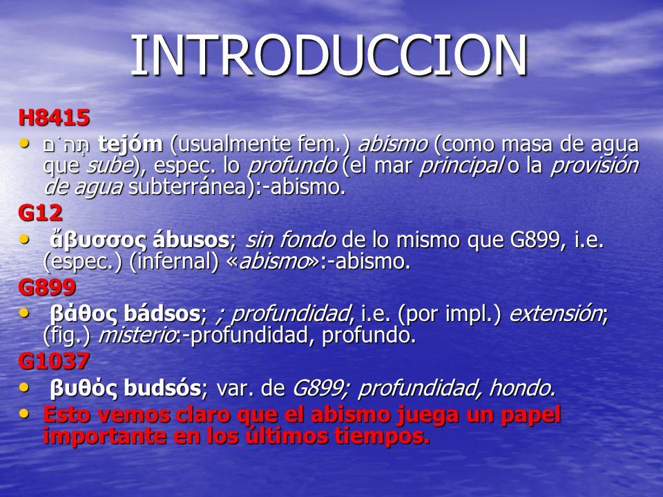 INTRODUCCIONH8415.