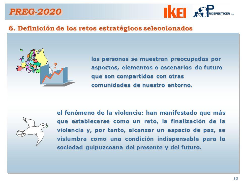 PREG-2020 6. Definición de los retos estratégicos seleccionados