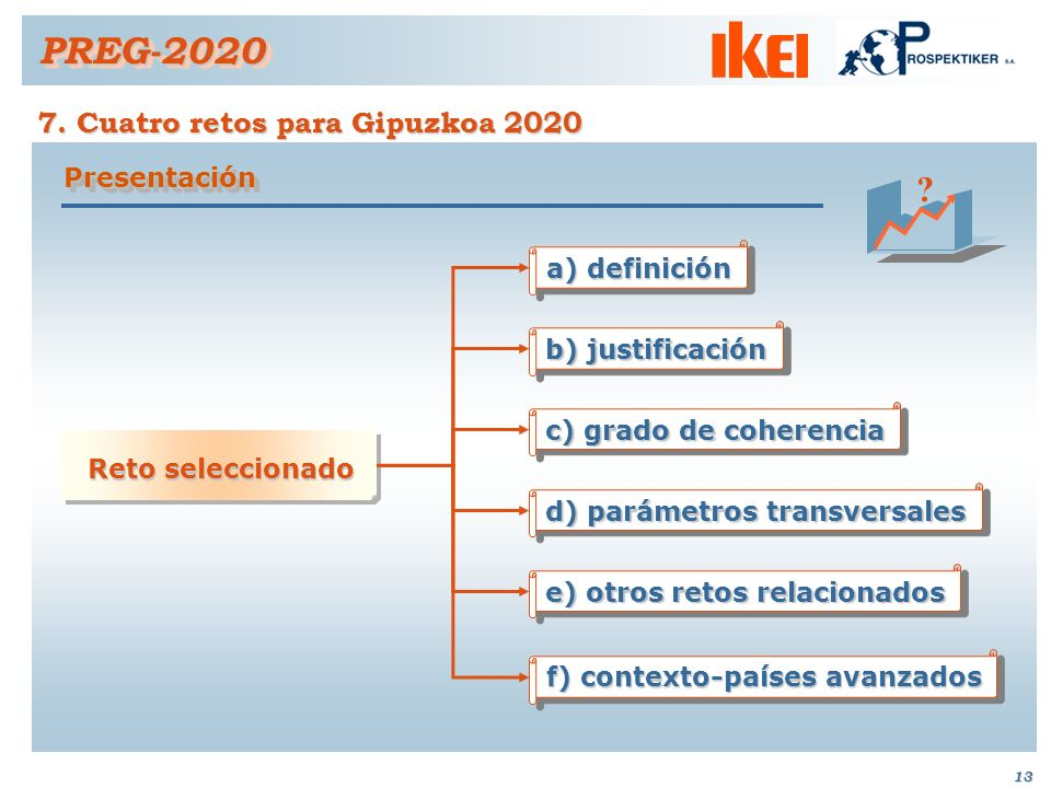PREG-2020 7. Cuatro retos para Gipuzkoa 2020 Presentación