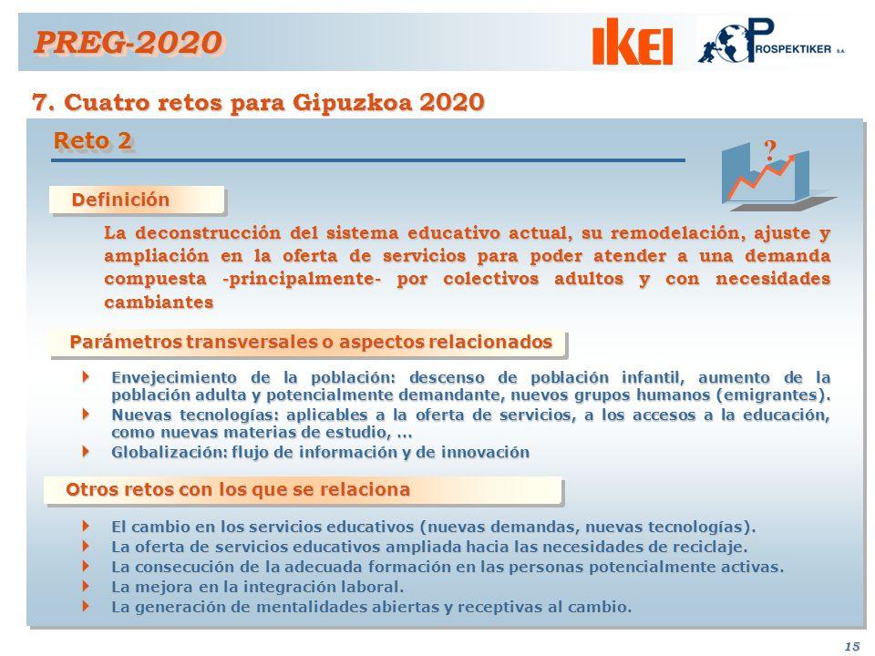 PREG-2020 7. Cuatro retos para Gipuzkoa 2020 Reto 2