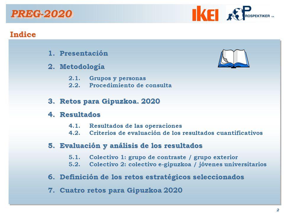 PREG-2020 Indice 1. Presentación 2. Metodología