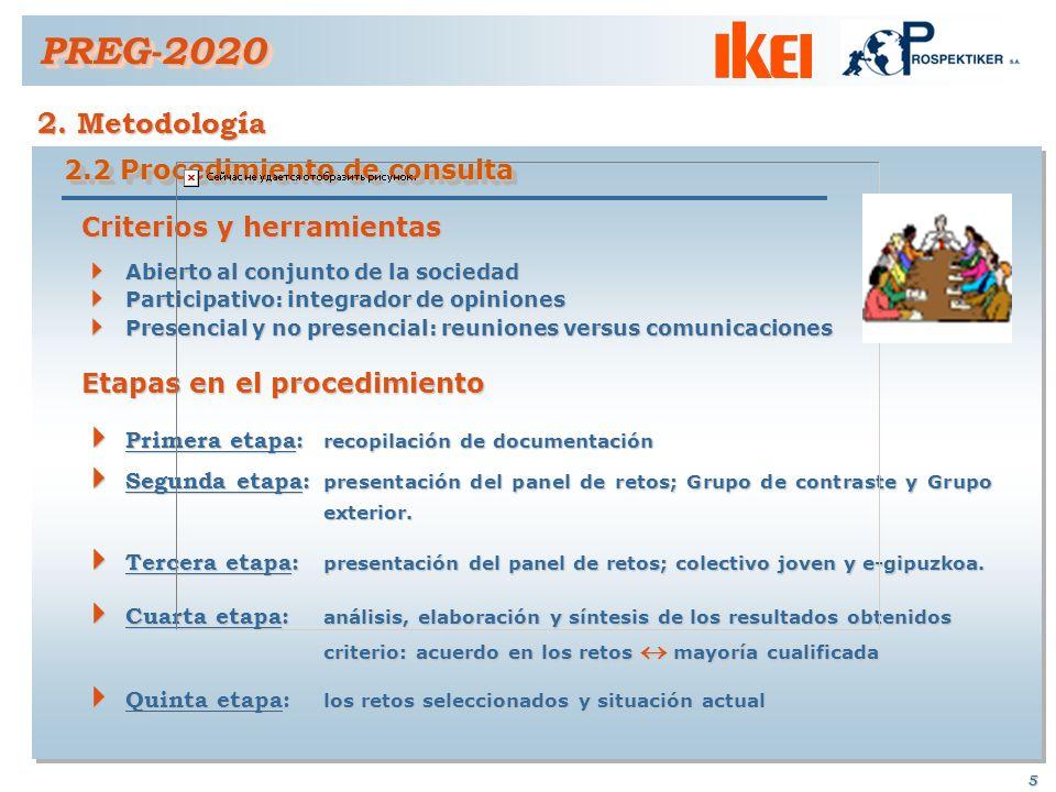 PREG-2020 2. Metodología 2.2 Procedimiento de consulta