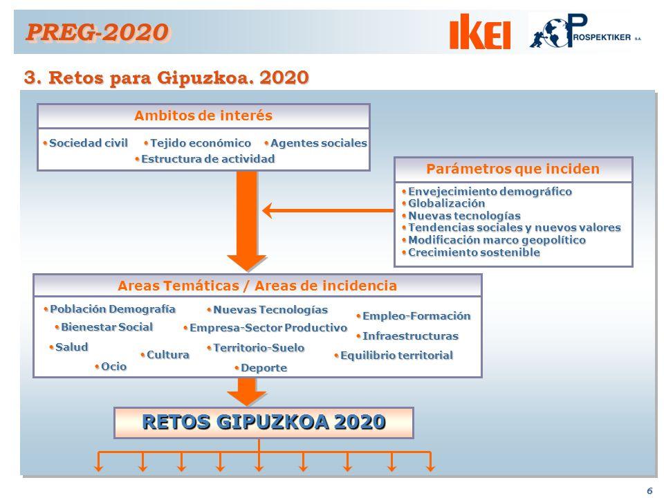PREG-2020 3. Retos para Gipuzkoa. 2020 RETOS GIPUZKOA 2020