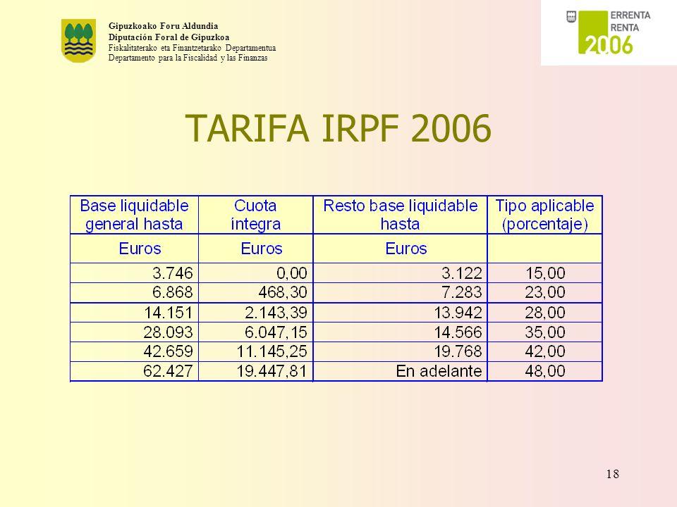TARIFA IRPF 2006