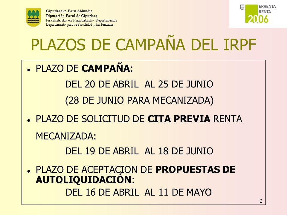 PLAZOS DE CAMPAÑA DEL IRPF