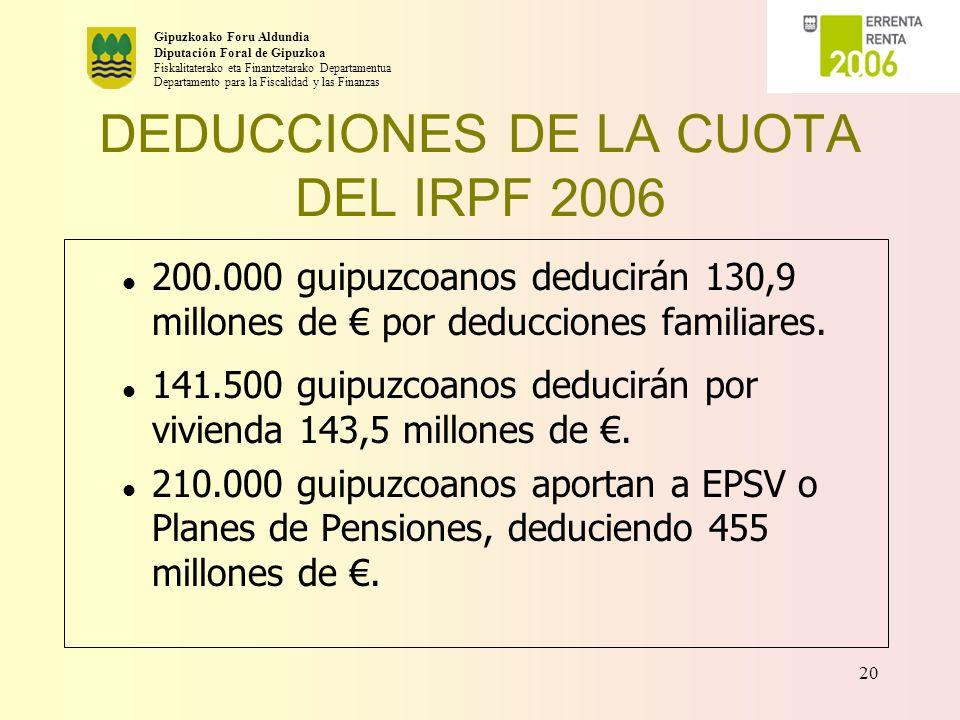 DEDUCCIONES DE LA CUOTA DEL IRPF 2006