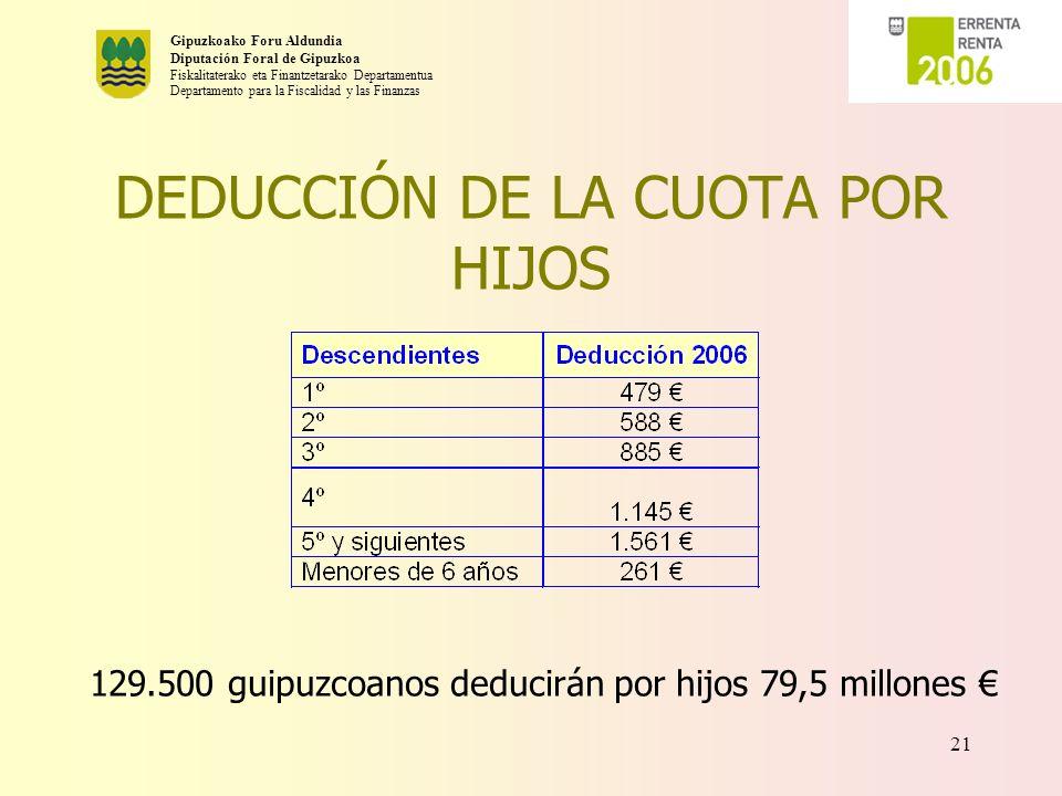 DEDUCCIÓN DE LA CUOTA POR HIJOS