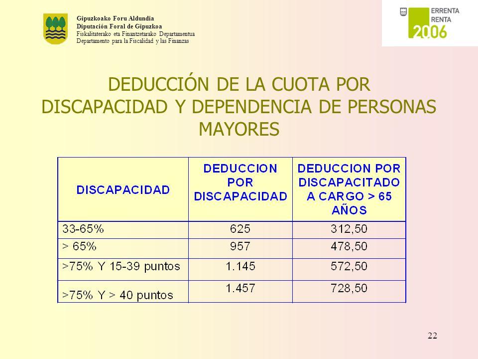 DEDUCCIÓN DE LA CUOTA POR DISCAPACIDAD Y DEPENDENCIA DE PERSONAS MAYORES