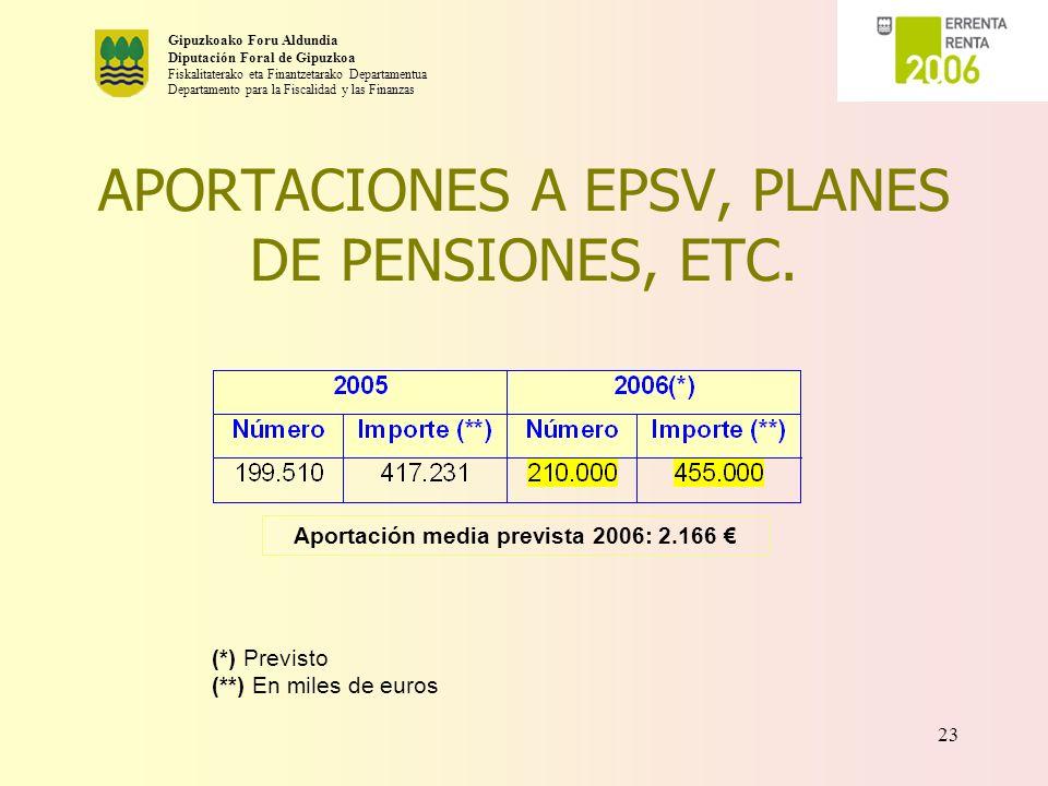 APORTACIONES A EPSV, PLANES DE PENSIONES, ETC.
