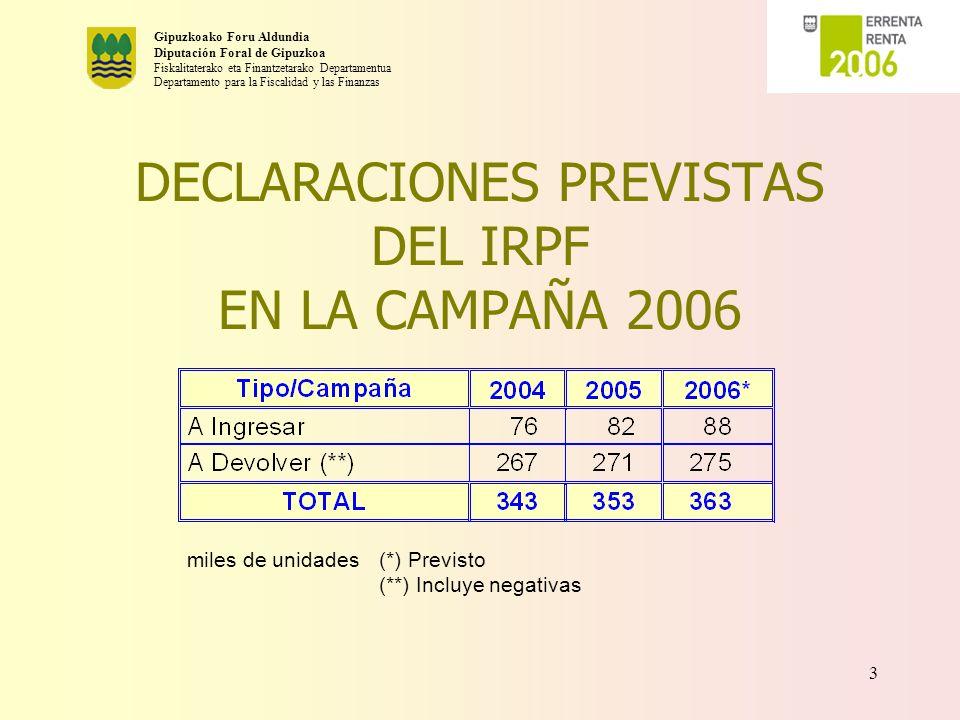 DECLARACIONES PREVISTAS DEL IRPF EN LA CAMPAÑA 2006