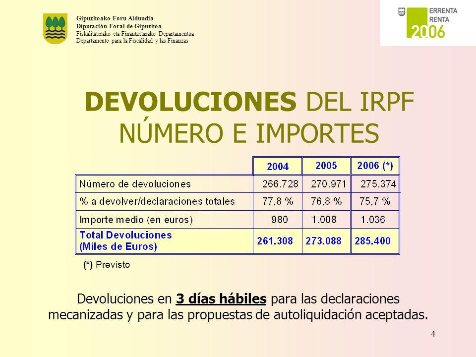 DEVOLUCIONES DEL IRPF NÚMERO E IMPORTES