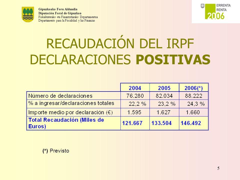 RECAUDACIÓN DEL IRPF DECLARACIONES POSITIVAS