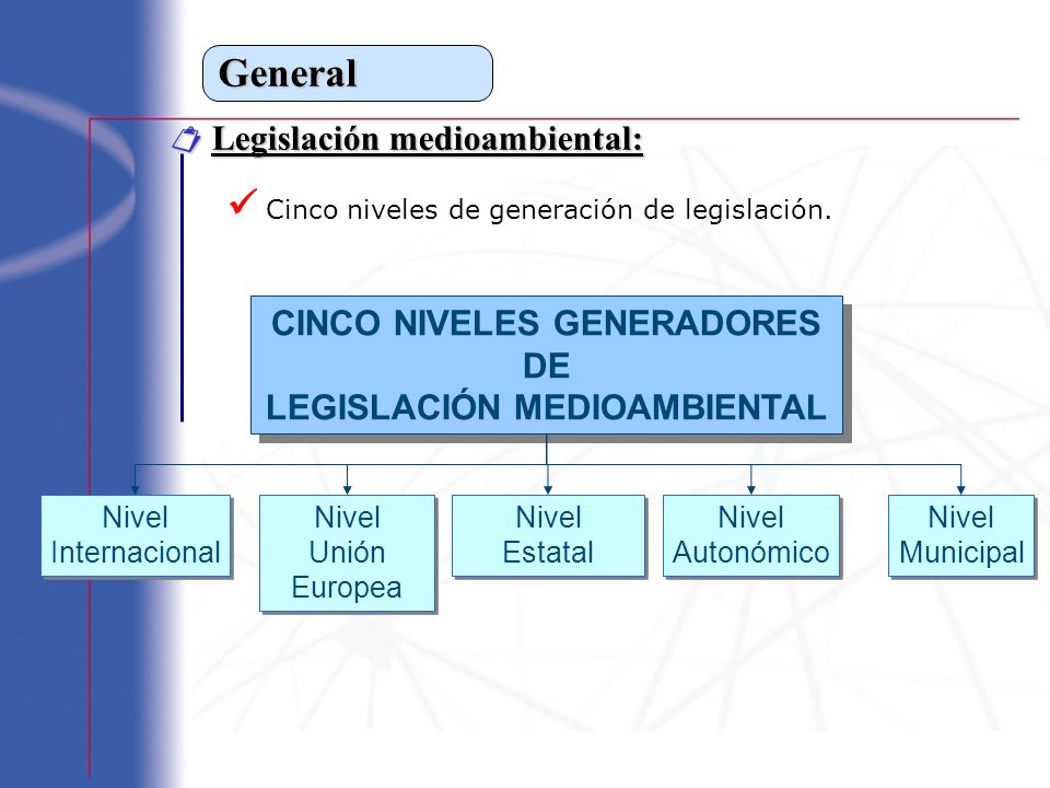 CINCO NIVELES GENERADORES LEGISLACIÓN MEDIOAMBIENTAL