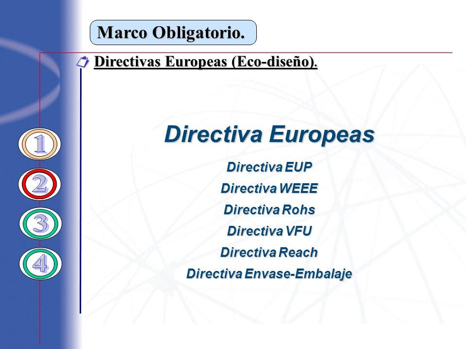 Directiva Envase-Embalaje