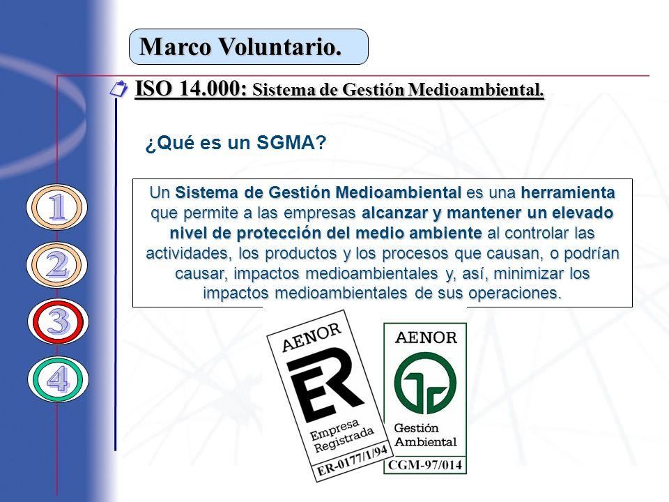 Marco Voluntario.  ISO 14.000: Sistema de Gestión Medioambiental. ¿Qué es un SGMA
