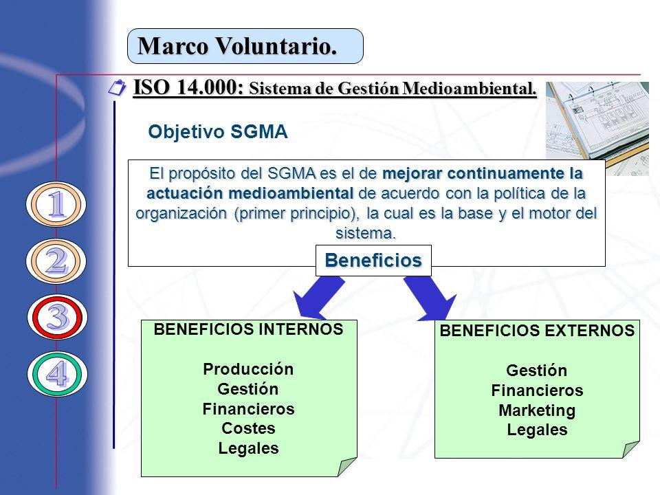 Marco Voluntario.  ISO 14.000: Sistema de Gestión Medioambiental. Objetivo SGMA.