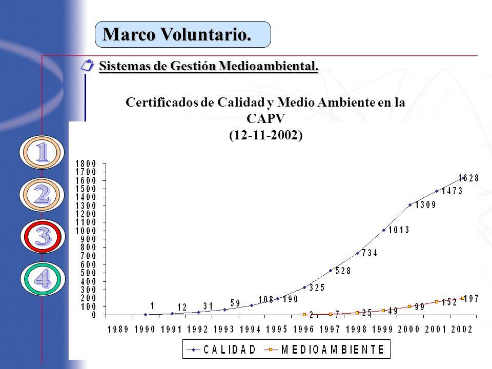 Certificados de Calidad y Medio Ambiente en la CAPV (12-11-2002)