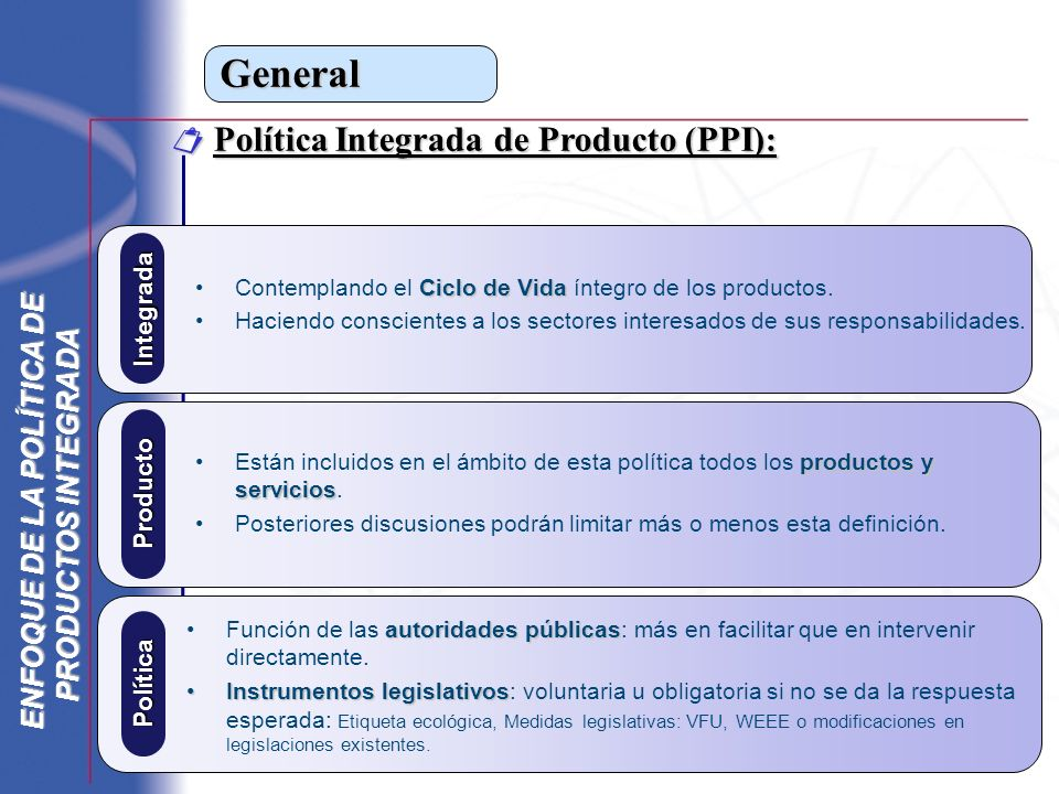 ENFOQUE DE LA POLÍTICA DE PRODUCTOS INTEGRADA