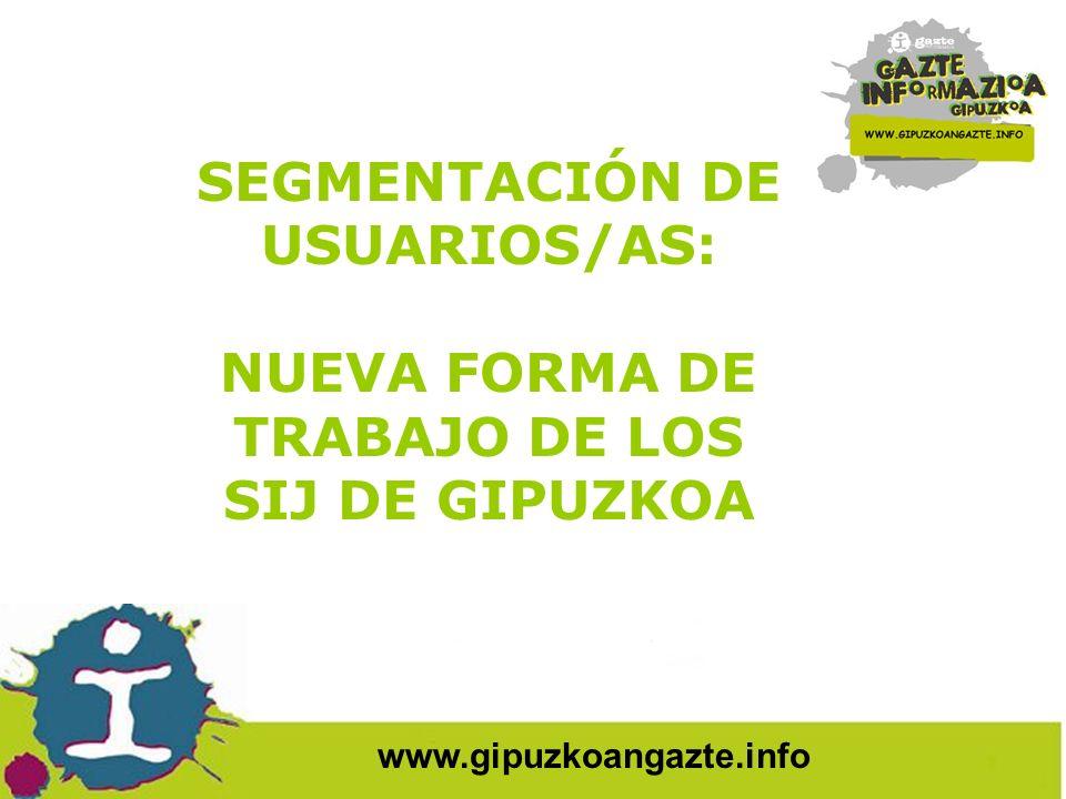 SEGMENTACIÓN DE USUARIOS/AS: