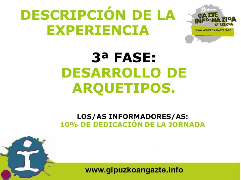 LOS/AS INFORMADORES/AS: 10% DE DEDICACIÓN DE LA JORNADA