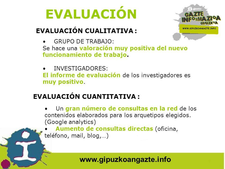 EVALUACIÓN www.gipuzkoangazte.info EVALUACIÓN CUALITATIVA :