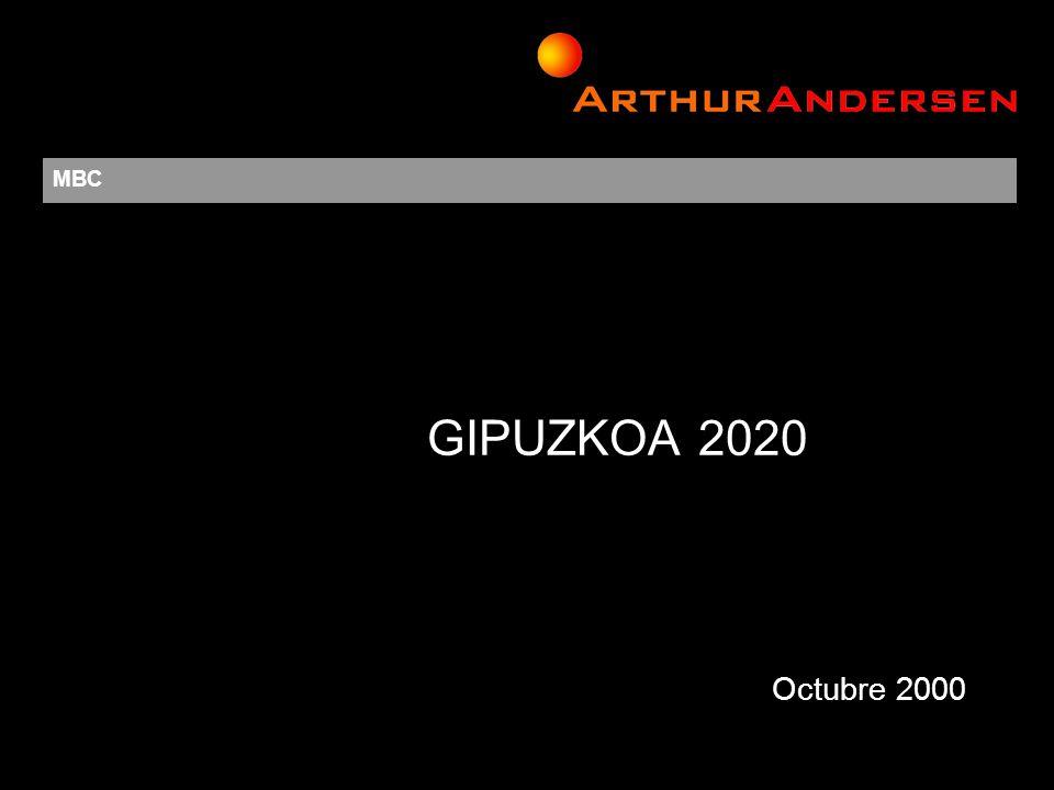 GIPUZKOA 2020 Octubre 2000 October 4, 2000