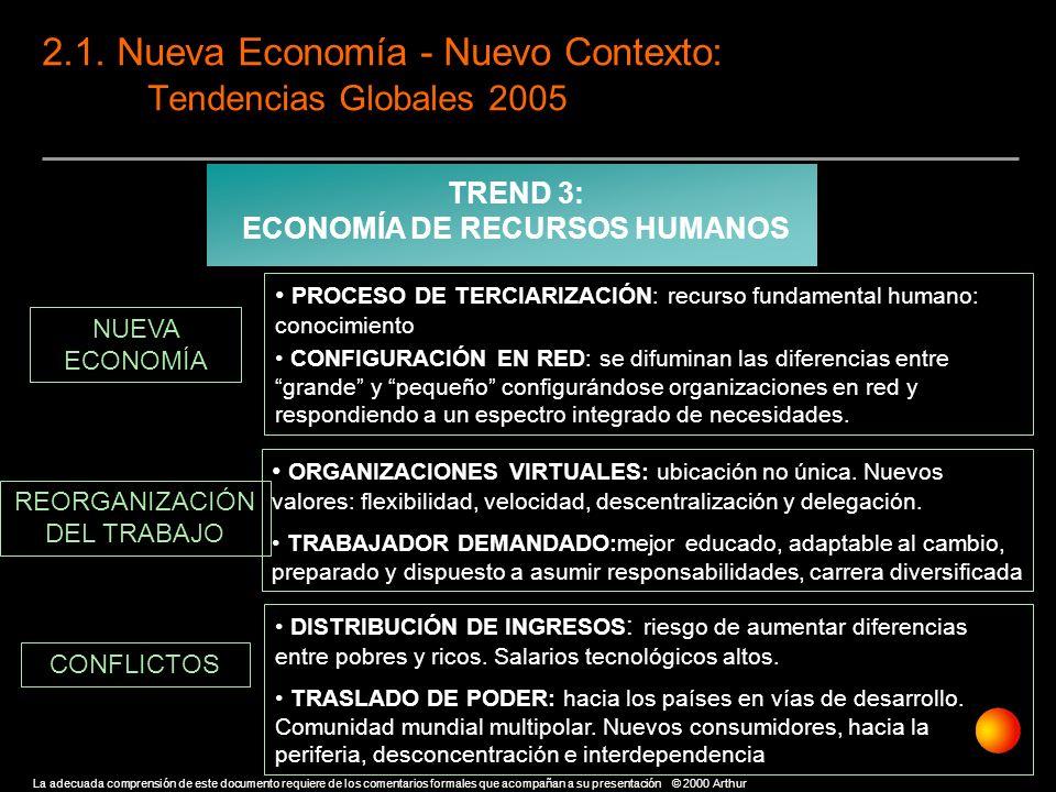 2.1. Nueva Economía - Nuevo Contexto: Tendencias Globales 2005